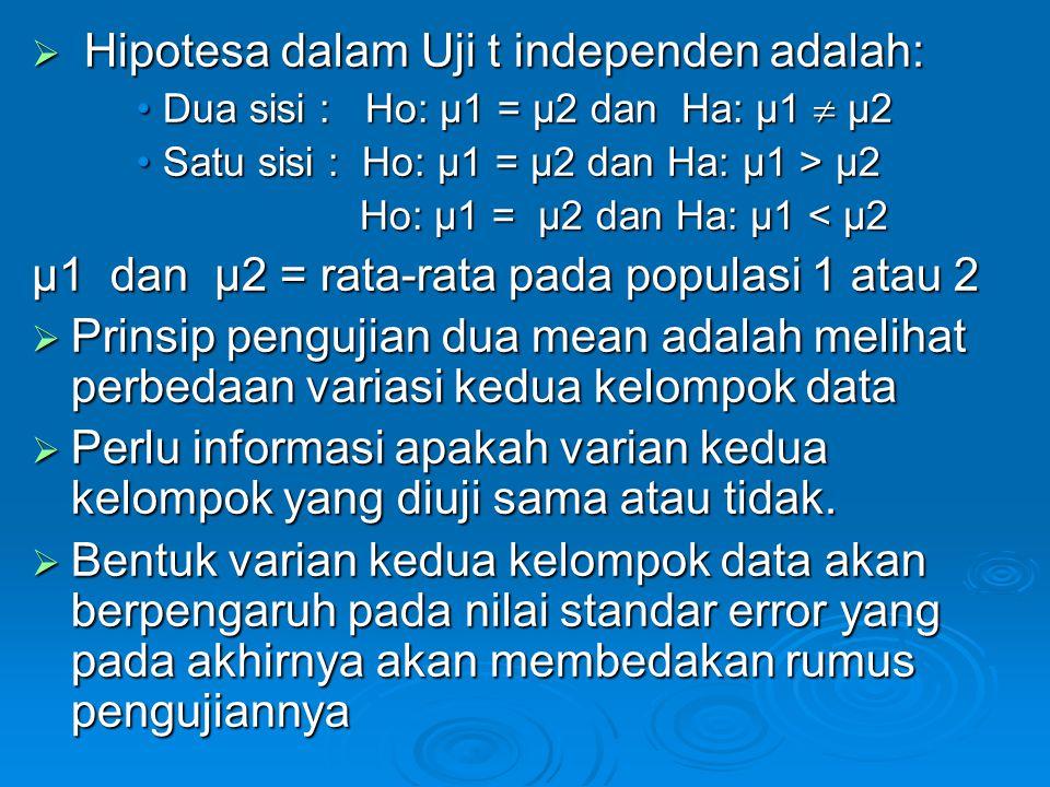 Hipotesa dalam Uji t independen adalah: Dua sisi : Ho: µ1 = µ2 dan Ha: µ1  µ2Dua sisi : Ho: µ1 = µ2 dan Ha: µ1  µ2 Satu sisi : Ho: µ1 = µ2 dan Ha: