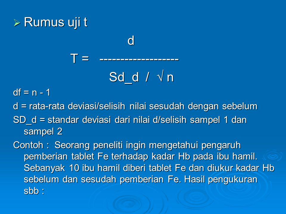 Rumus uji t d T = ------------------- Sd_d /  n Sd_d /  n df = n - 1 d = rata-rata deviasi/selisih nilai sesudah dengan sebelum SD_d = standar dev