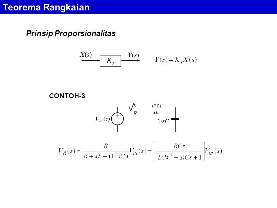 Teorema Rangkaian Prinsip Proporsionalitas KsKs Y(s)Y(s) X(s)X(s) sLsL R ++ 1/sC V in (s) CONTOH-3