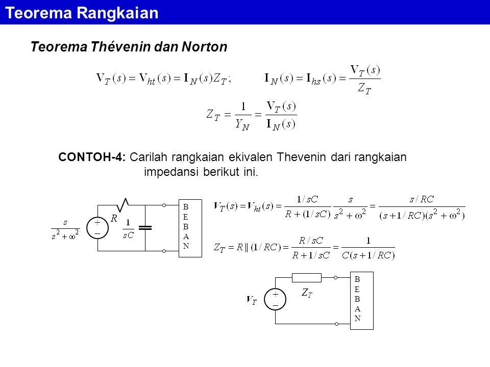 Teorema Thévenin dan Norton Teorema Rangkaian CONTOH-4: Carilah rangkaian ekivalen Thevenin dari rangkaian impedansi berikut ini.