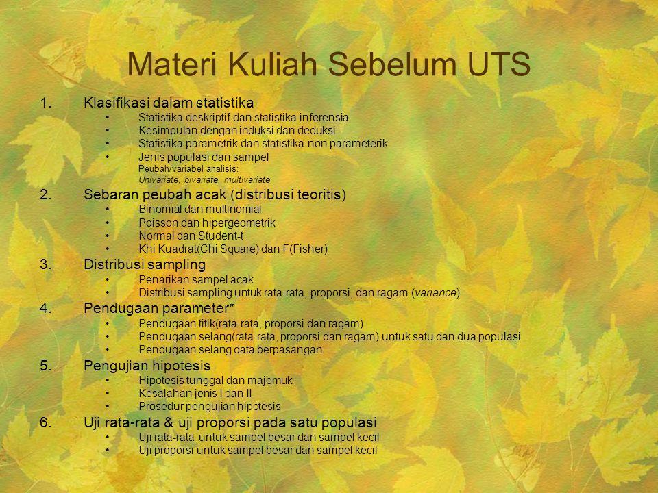 Materi Kuliah Sebelum UTS 1.Klasifikasi dalam statistika Statistika deskriptif dan statistika inferensia Kesimpulan dengan induksi dan deduksi Statist