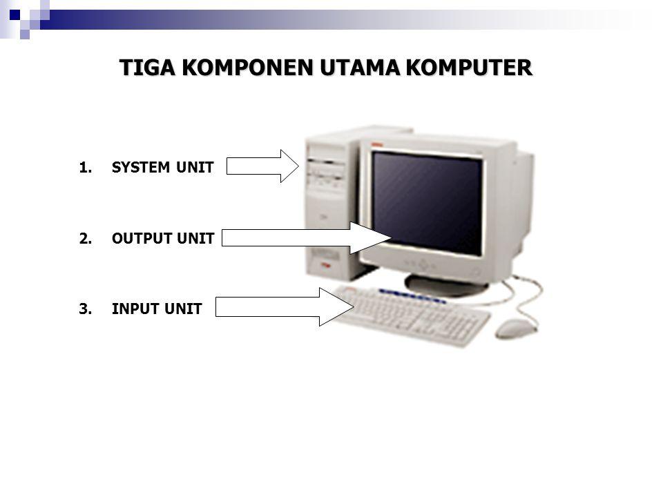 TIGA KOMPONEN UTAMA KOMPUTER 1.SYSTEM UNIT 2.OUTPUT UNIT 3.INPUT UNIT