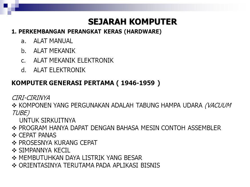 SEJARAH KOMPUTER 1. PERKEMBANGAN PERANGKAT KERAS (HARDWARE) a.ALAT MANUAL b.ALAT MEKANIK c.ALAT MEKANIK ELEKTRONIK d.ALAT ELEKTRONIK KOMPUTER GENERASI