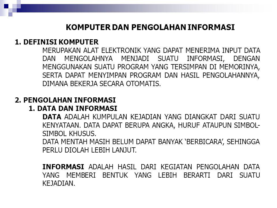 PROCESSING / SYSTEM UNIT CPU (CENTRAL PROCESING UNIT) MERUPAKAN TEMPAT PEMROSESAN INSTRUKSI – INSTRUKSI PROGRAM BIASA DISEBUT MICROPROCESSOR TERDIRI DARI 1.UNIT KENDALI (CONTROL UNIT) 2.UNIT ARITMATIKA DAN LOGIKA (ARITMETIC AND LOGIC UNIT) ALU 3.SIMPANAN (REGISTER) 2.MAIN MEMORY a.REGISTER b.MAIN MEMORY a.RAM (RANDOM ACCESS MEMORY) ADALAH MEMORY YANG DAPAT DIAKSES DAN BERSIFAT VOLATILE b.ROM ( READ ONLY MEMORY) ADALAH MEMORY YANG HANYA DAPAT DIBACA DAN BERSIFAT NON VOLATILE c.SIMPANAN LUAR (EXTERNAL MEMORY)