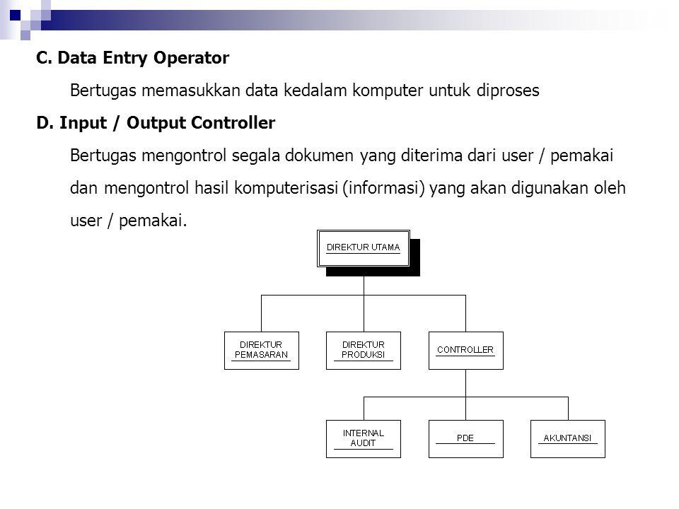 C. Data Entry Operator Bertugas memasukkan data kedalam komputer untuk diproses D. Input / Output Controller Bertugas mengontrol segala dokumen yang d
