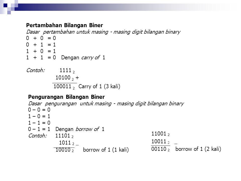 Pertambahan Bilangan Biner Dasar pertambahan untuk masing - masing digit bilangan binary 0+0= 0 0+1= 1 1+0= 1 1+1= 0 Dengan carry of 1 Contoh: 1111 2