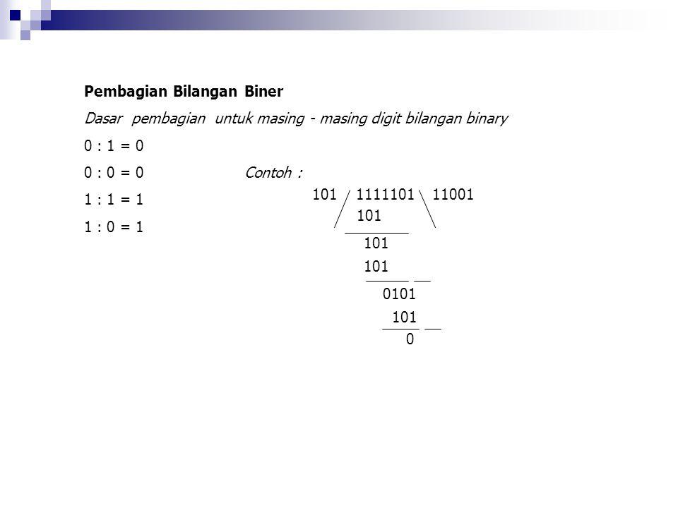 Pembagian Bilangan Biner Dasar pembagian untuk masing - masing digit bilangan binary 0 : 1 = 0 0 : 0 = 0 1 : 1 = 1 1 : 0 = 1 Contoh : 101 1111101 1100