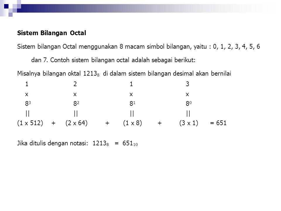 Sistem Bilangan Octal Sistem bilangan Octal menggunakan 8 macam simbol bilangan, yaitu : 0, 1, 2, 3, 4, 5, 6 dan 7. Contoh sistem bilangan octal adala