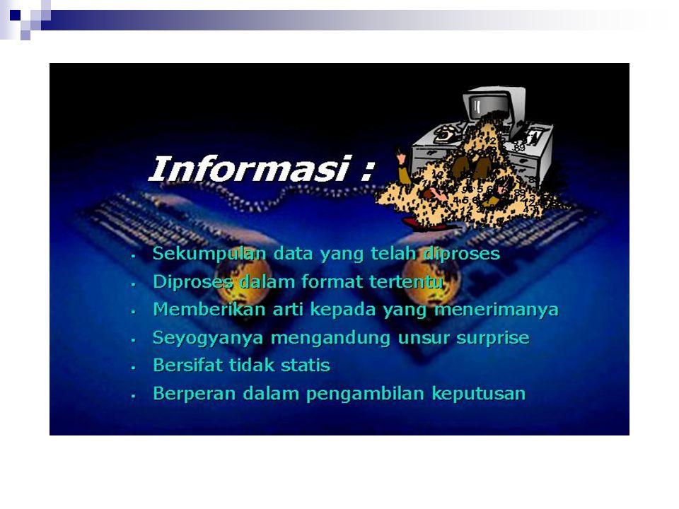 DR-DOS (DIGITAL RESEARCH – DISK OPERATING SYSTEM) * MIRIP DENGAN PC-DOS DAN MS-DOS * KELEBIHAN DALAM HAL PENGELOLAAN DIRECTORY JENIS-JENIS SISTEM OPERASI : CP/M 80 (CONTROL PROGRAM FOR MICROPROCESSOR) * DIPAKAI PADA KOMPUTER JENIS APPLE CP/M 86 (CONTROL PROGRAM FOR MICROPROCESSOR) * SISTEM OPERASI INI MERUPAKAN PENYEMPURNAAN DARI CP/M 80 PC-DOS (PERSONAL COMPUTER – DISK OPERATING SYSTEM * PC-DOS PALING TERKENAL DAN PALING BANYAK DIPAKAI * MENIRU SISTEM OPERASI CP/M 80 * DIBUAT OLEH MICROSOFT TETAPI DIPASARKAN OLEH IBM CORP.