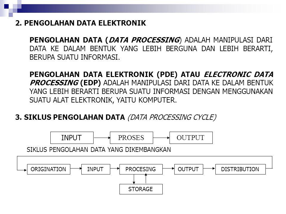 2. PENGOLAHAN DATA ELEKTRONIK PENGOLAHAN DATA (DATA PROCESSING) ADALAH MANIPULASI DARI DATA KE DALAM BENTUK YANG LEBIH BERGUNA DAN LEBIH BERARTI, BERU