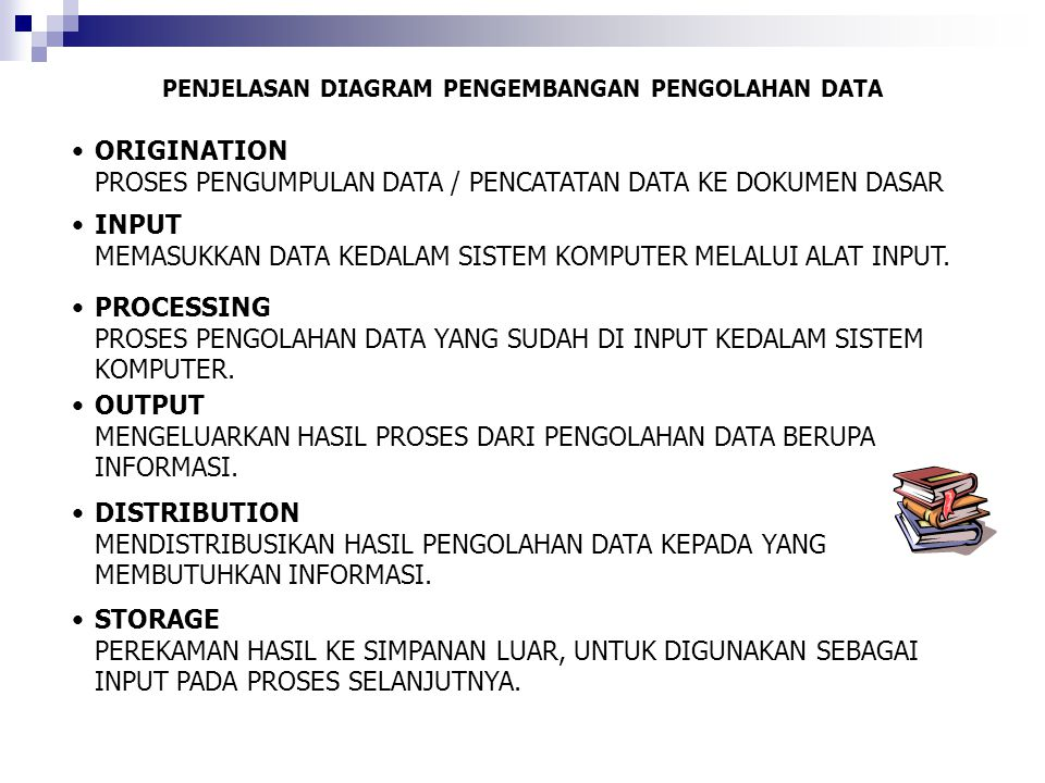 ORIGINATION PROSES PENGUMPULAN DATA / PENCATATAN DATA KE DOKUMEN DASAR INPUT MEMASUKKAN DATA KEDALAM SISTEM KOMPUTER MELALUI ALAT INPUT. PROCESSING PR