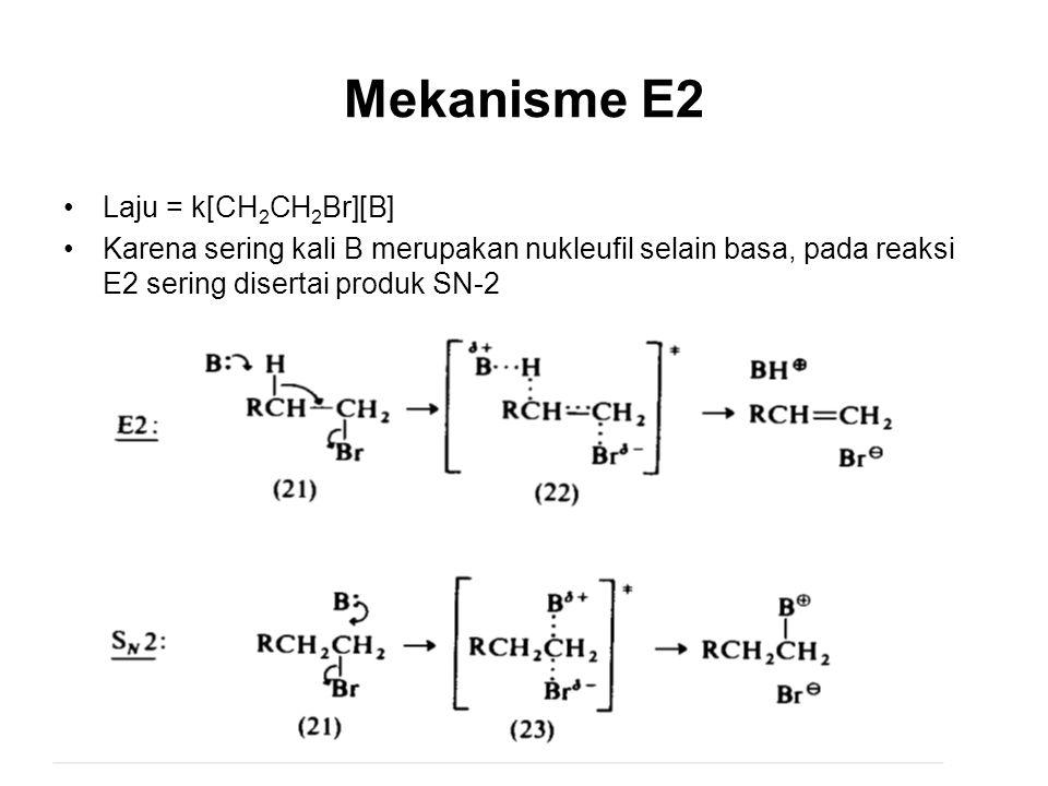 Mekanisme E2 Laju = k[CH 2 CH 2 Br][B] Karena sering kali B merupakan nukleufil selain basa, pada reaksi E2 sering disertai produk SN-2