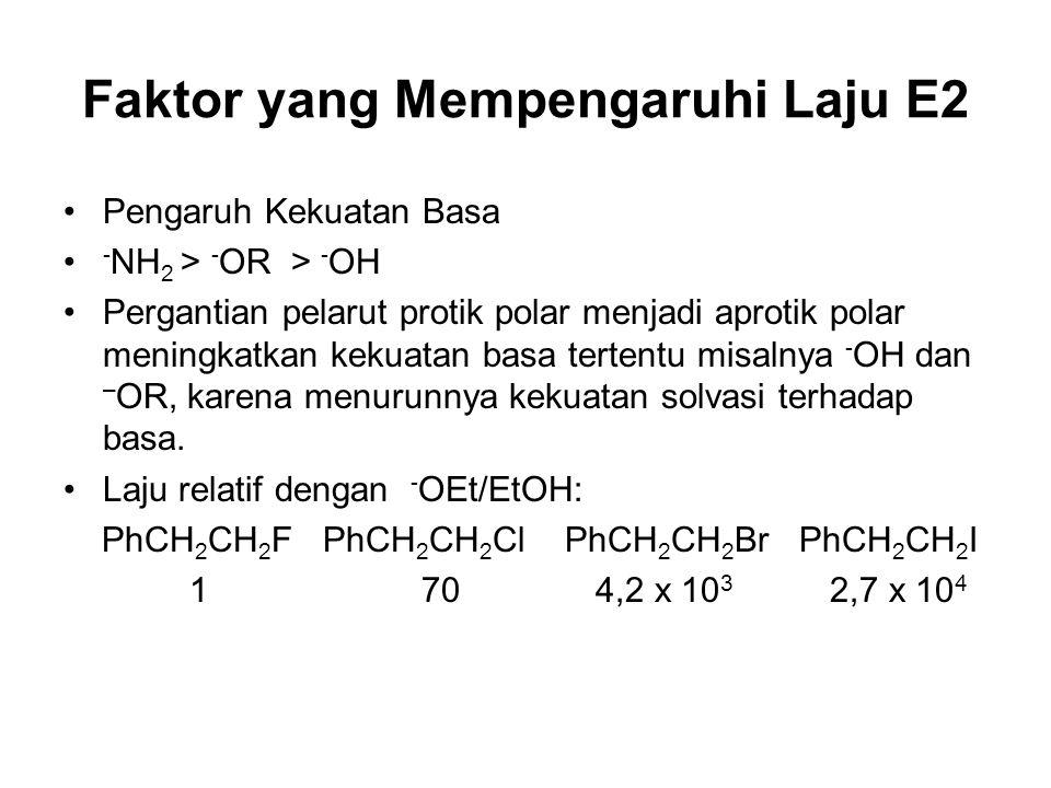 Faktor yang Mempengaruhi Laju E2 Pengaruh Kekuatan Basa - NH 2 > - OR > - OH Pergantian pelarut protik polar menjadi aprotik polar meningkatkan kekuatan basa tertentu misalnya - OH dan – OR, karena menurunnya kekuatan solvasi terhadap basa.