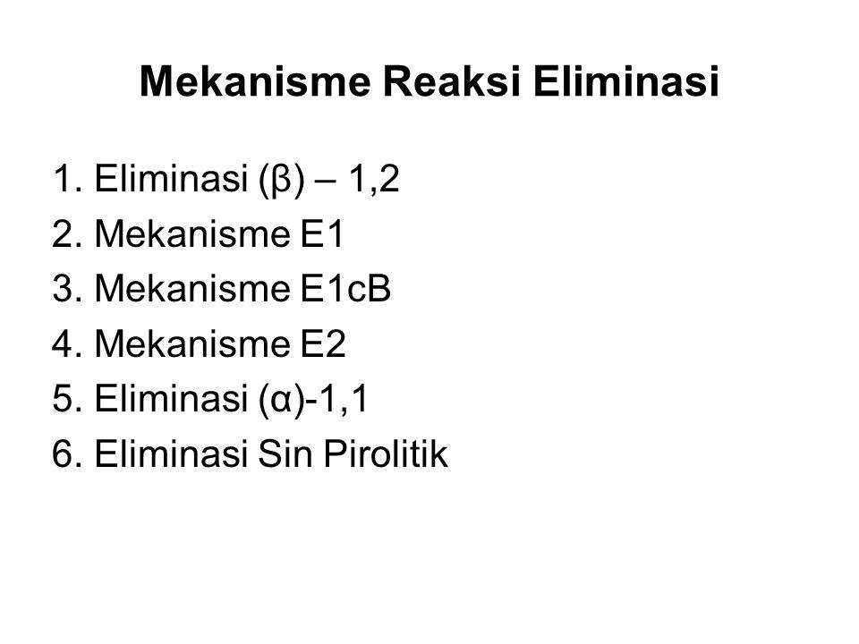 Mekanisme Reaksi Eliminasi 1.Eliminasi (β) – 1,2 2.
