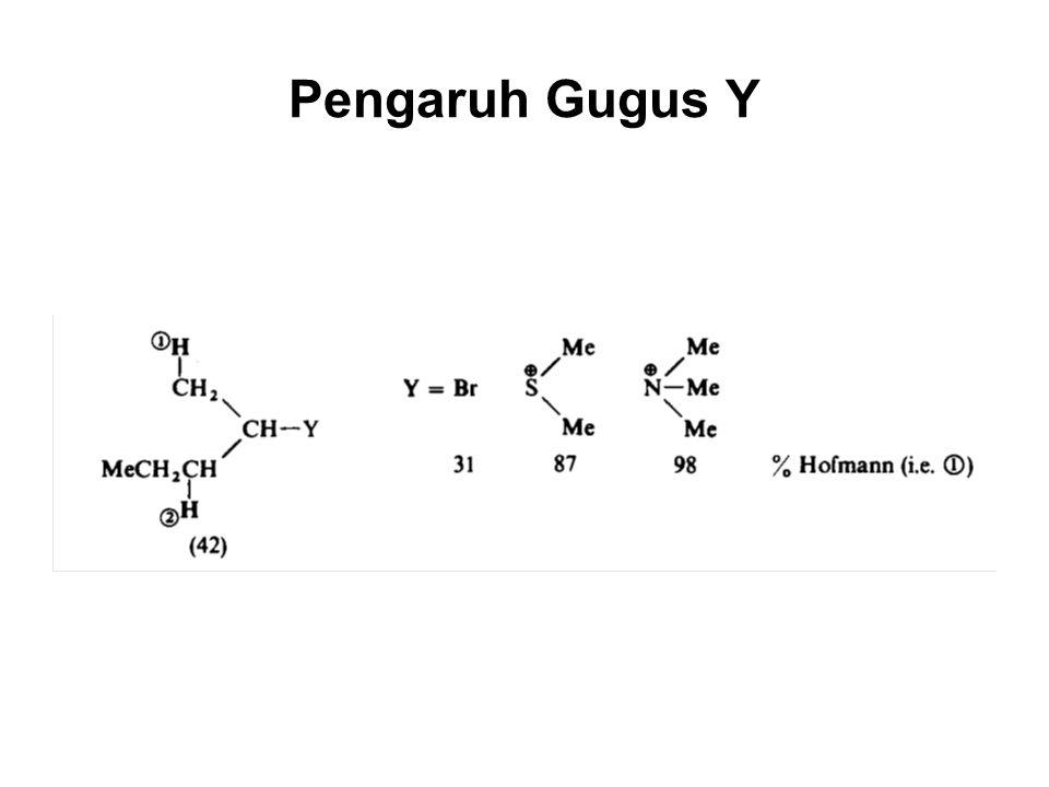 Pengaruh Gugus Y