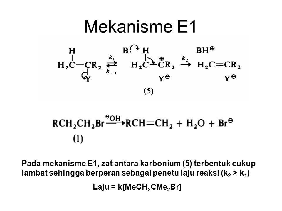 Mekanisme E1 Pada mekanisme E1, zat antara karbonium (5) terbentuk cukup lambat sehingga berperan sebagai penetu laju reaksi (k 2 > k 1 ) Laju = k[MeCH 2 CMe 2 Br]