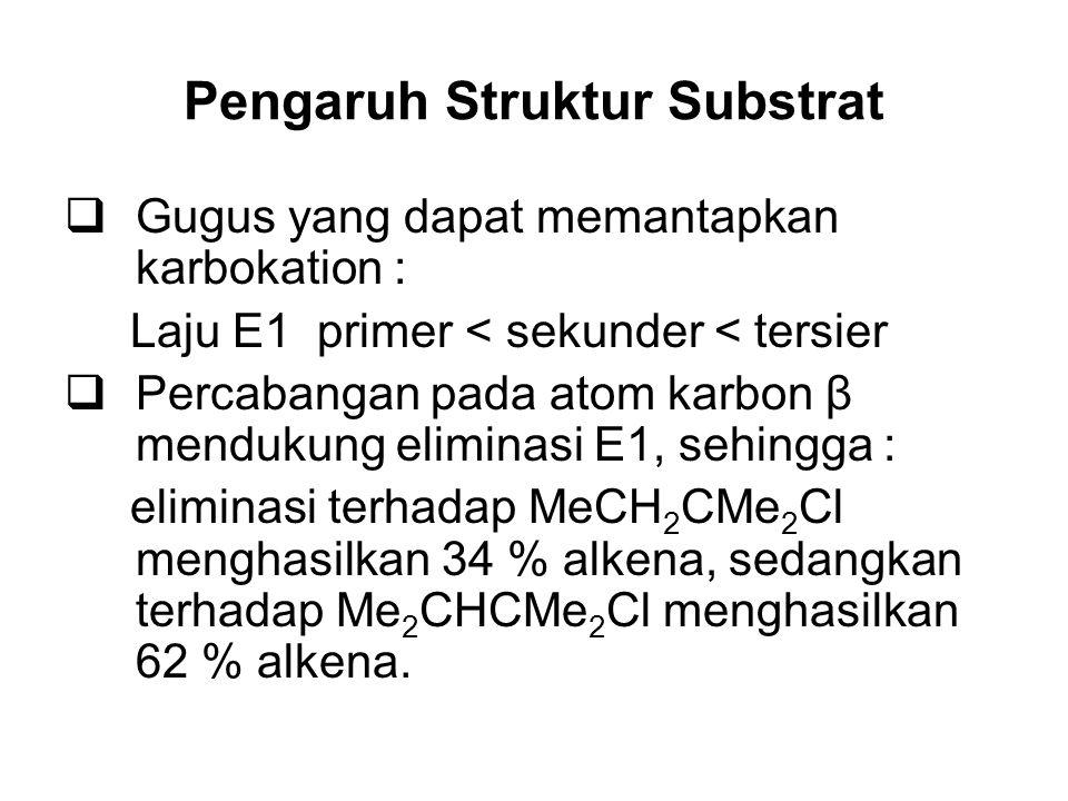 Pengaruh Struktur Substrat  Gugus yang dapat memantapkan karbokation : Laju E1 primer < sekunder < tersier  Percabangan pada atom karbon β mendukung eliminasi E1, sehingga : eliminasi terhadap MeCH 2 CMe 2 Cl menghasilkan 34 % alkena, sedangkan terhadap Me 2 CHCMe 2 Cl menghasilkan 62 % alkena.