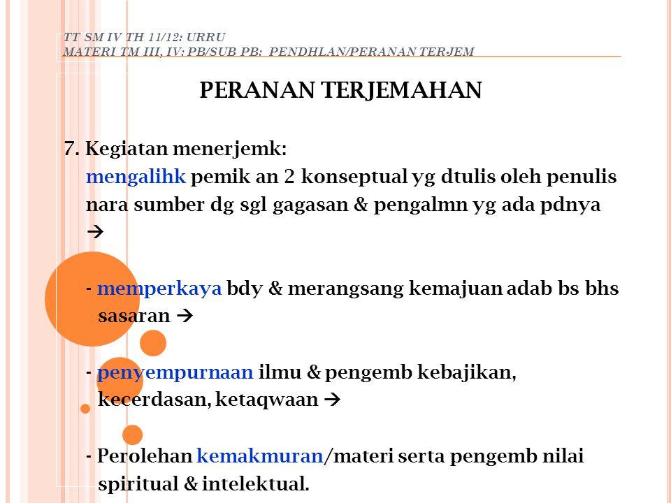 TT SM IV TH 11/12: URRU MATERI TM III, IV: PB/SUB PB: PENDHLAN/PERANAN TERJEM PERANAN TERJEMAHAN 7. Kegiatan menerjemk: mengalihk pemik an 2 konseptua