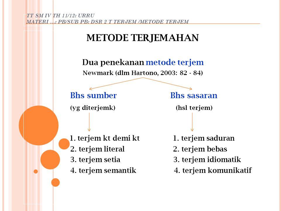 TT SM IV TH 11/12: URRU MATERI …: PB/SUB PB: DSR 2 T TERJEM /METODE TERJEM METODE TERJEMAHAN Dua penekanan metode terjem Newmark (dlm Hartono, 2003: 8