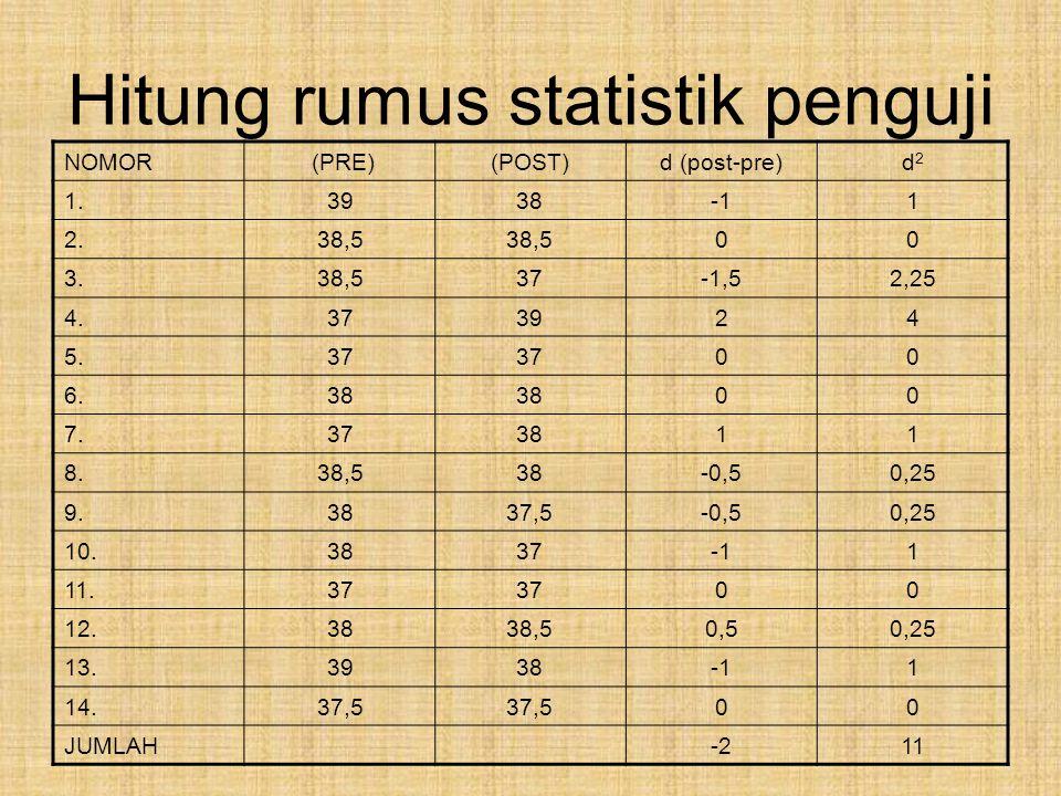 Hitung rumus statistik penguji NOMOR (PRE)(POST)d (post-pre)d2d2 1.39381 2.38,5 00 3.38,537-1,52,25 4.373924 5.37 00 6.38 00 7.373811 8.38,538-0,50,25