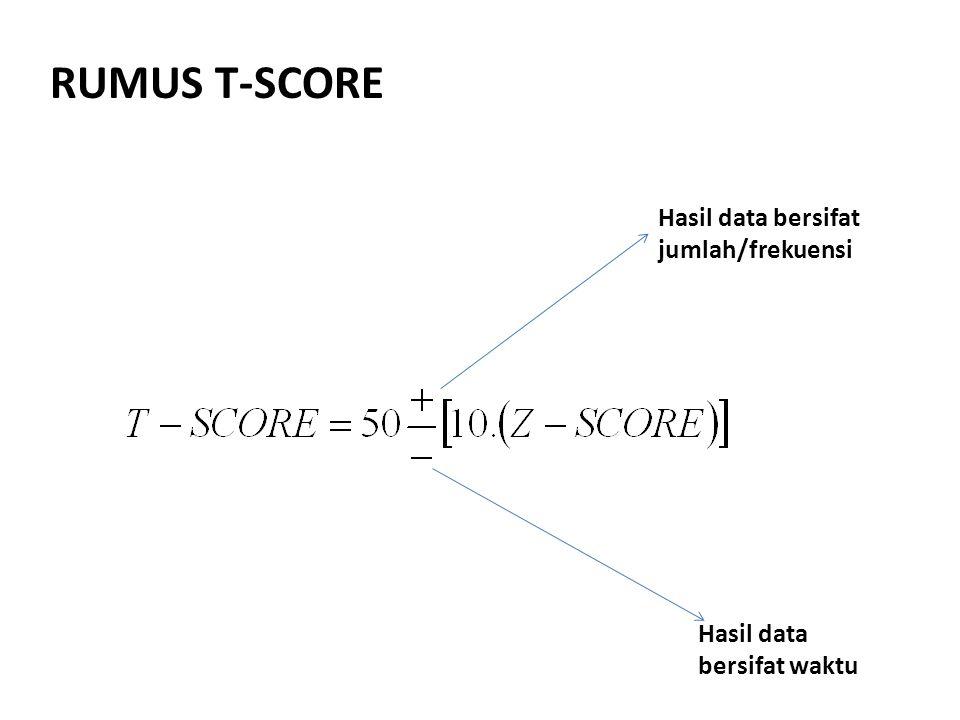 RUMUS T-SCORE Hasil data bersifat jumlah/frekuensi Hasil data bersifat waktu