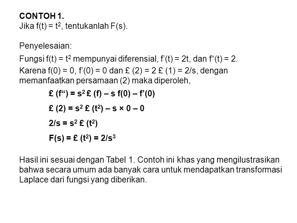 "CONTOH 1. Jika f(t) = t 2, tentukanlah F(s). Penyelesaian: Fungsi f(t) = t 2 mempunyai diferensial, f'(t) = 2t, dan f""(t) = 2. Karena f(0) = 0, f'(0)"