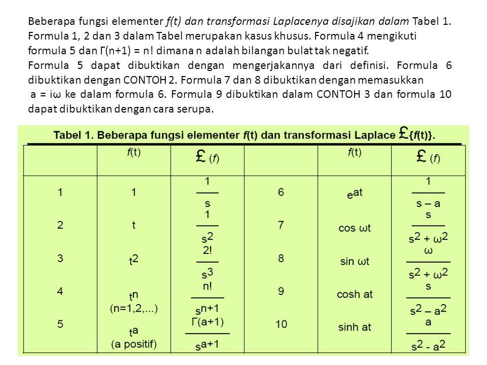 Beberapa fungsi elementer f(t) dan transformasi Laplacenya disajikan dalam Tabel 1.