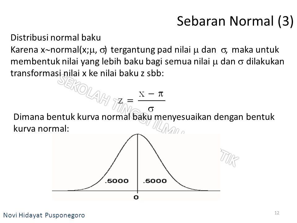 Novi Hidayat Pusponegoro Sebaran Normal (3) Distribusi normal baku Karena x  normal(x; ,  ) tergantung pad nilai  dan , maka untuk membentuk nila
