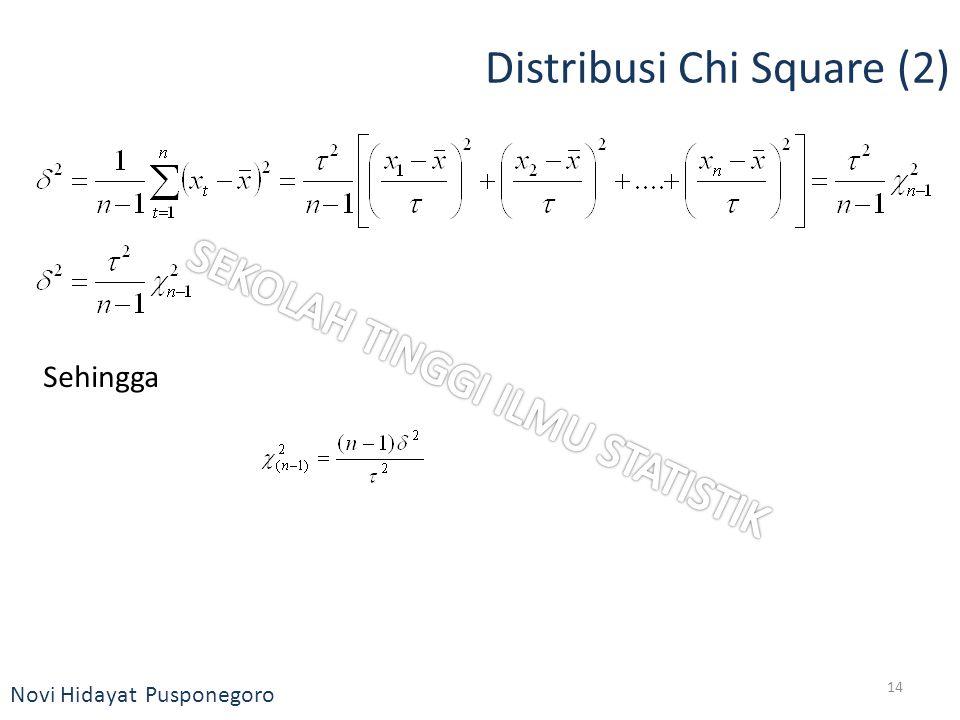 Novi Hidayat Pusponegoro Distribusi Chi Square (2) Sehingga 14