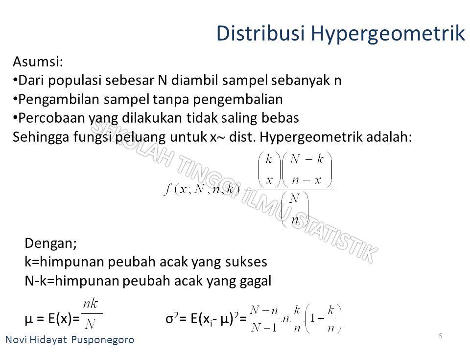 Novi Hidayat Pusponegoro Distribusi Hypergeometrik (2) Untuk n kecil dibanding N, maka peluang peubah acak x akan berubah kecil sekali sehingga dist.