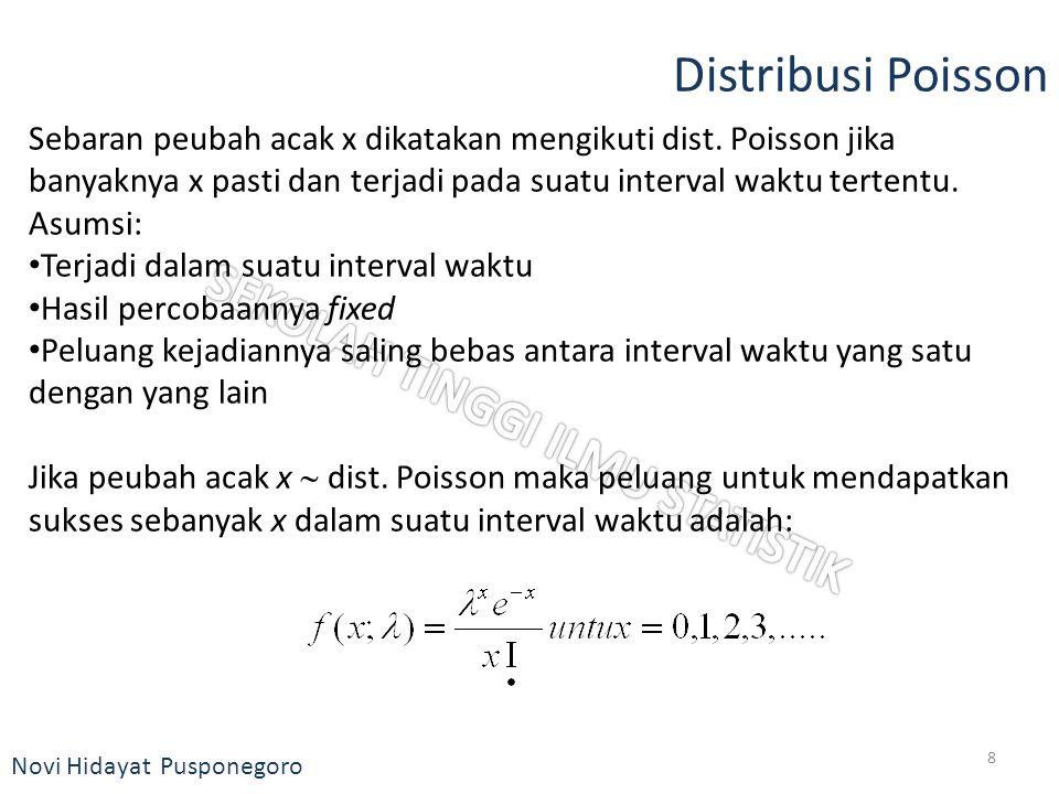 Novi Hidayat Pusponegoro Distribusi Poisson (2) Kemudian untuk distribusi binomial yang mempunyai n besar dan p yang kecil (n≥100 dan np<10), maka distribusi tsb akan mendekati ditribusi poisson (bentuk khusus) yaitu; 9