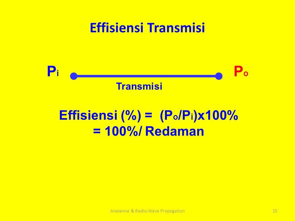 15 Effisiensi Transmisi Effisiensi (%) = (P o /P i )x100% = 100%/ Redaman Transmisi PiPi PoPo Anetenna & Radio-Wave Propogation