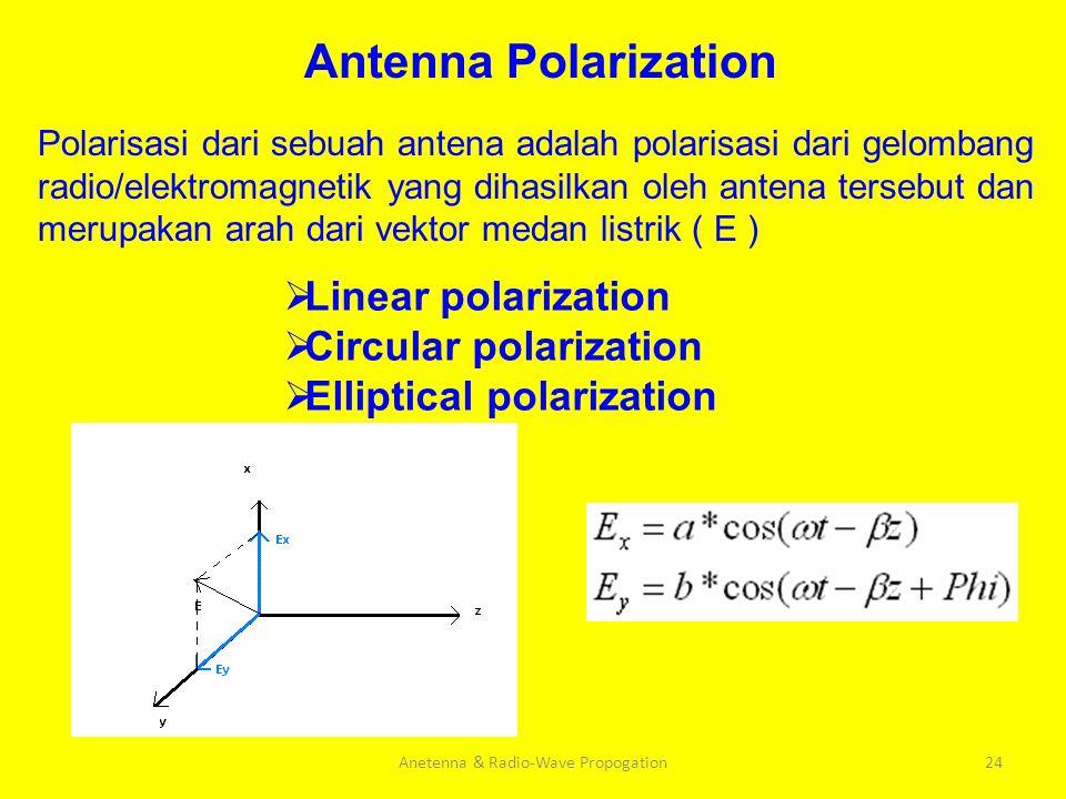 24 Antenna Polarization Polarisasi dari sebuah antena adalah polarisasi dari gelombang radio/elektromagnetik yang dihasilkan oleh antena tersebut dan