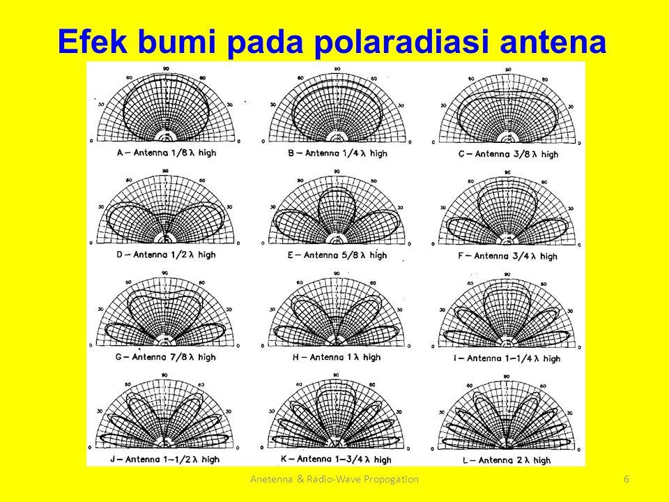 6 Efek bumi pada polaradiasi antena