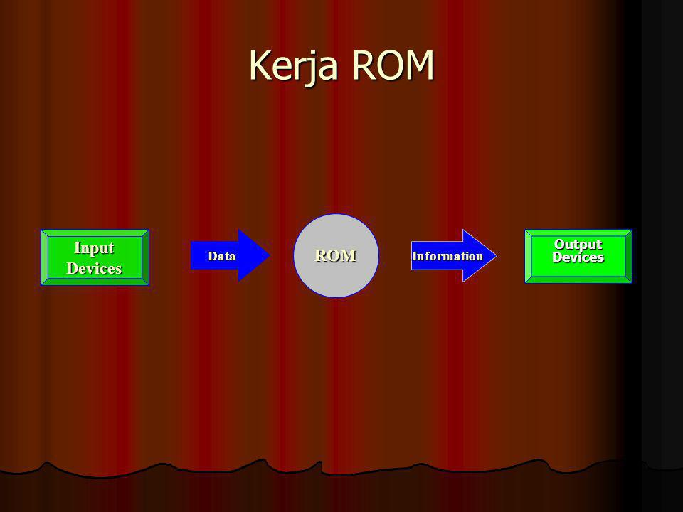 Kerja ROM Input Devices ROM Data Information ROM Data Information Output Devices