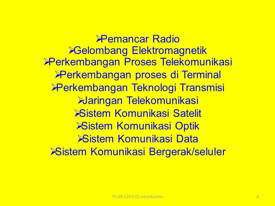  Pemancar Radio  Gelombang Elektromagnetik  Perkembangan Proses Telekomunikasi  Perkembangan proses di Terminal  Perkembangan Teknologi Transmisi  Jaringan Telekomunikasi  Sistem Komunikasi Satelit  Sistem Komunikasi Optik  Sistem Komunikasi Data  Sistem Komunikasi Bergerak/seluler 4TE-09-1313-01-Introduction