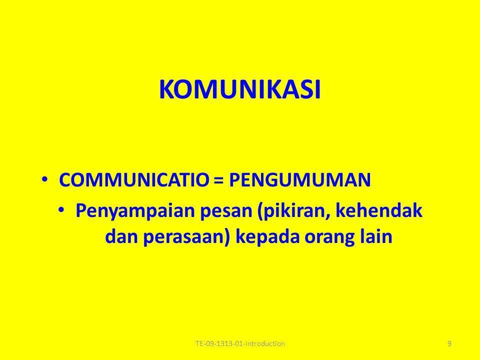 KOMUNIKASI COMMUNICATIO = PENGUMUMAN Penyampaian pesan (pikiran, kehendak dan perasaan) kepada orang lain 9TE-09-1313-01-Introduction
