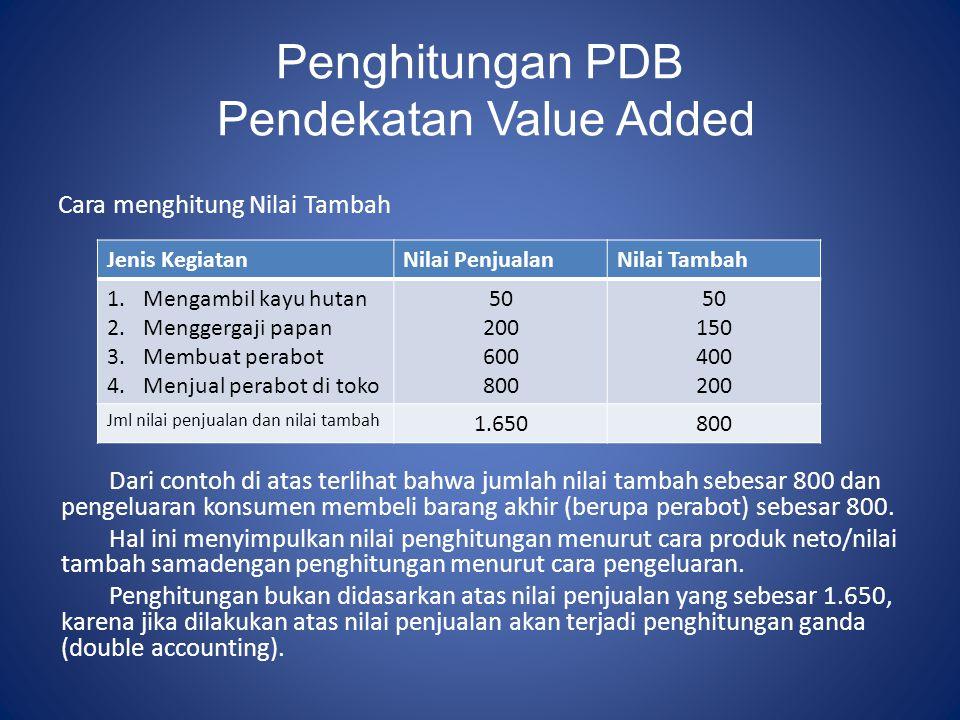 PENDEKATAN PENGHITUNGAN PDB 1.PENDEKATAN PRODUKSI/SUPPLY - Supply dari sisi sektoral - PDB = NT sektor 1 + NT Sektor 2 +…… + NT Sektor 9 NT = NO-NI, N