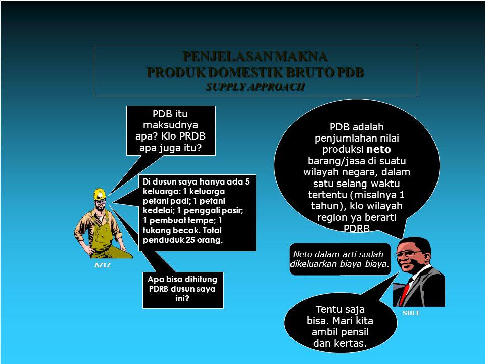 PDB Pendekatan Produksi NT = Nilai Produksi (Output) – Nilai Input Antara (Biaya Antara) PDB = ∑ Nilai tambah bruto (NTB) sektor 1-9 Question is, why