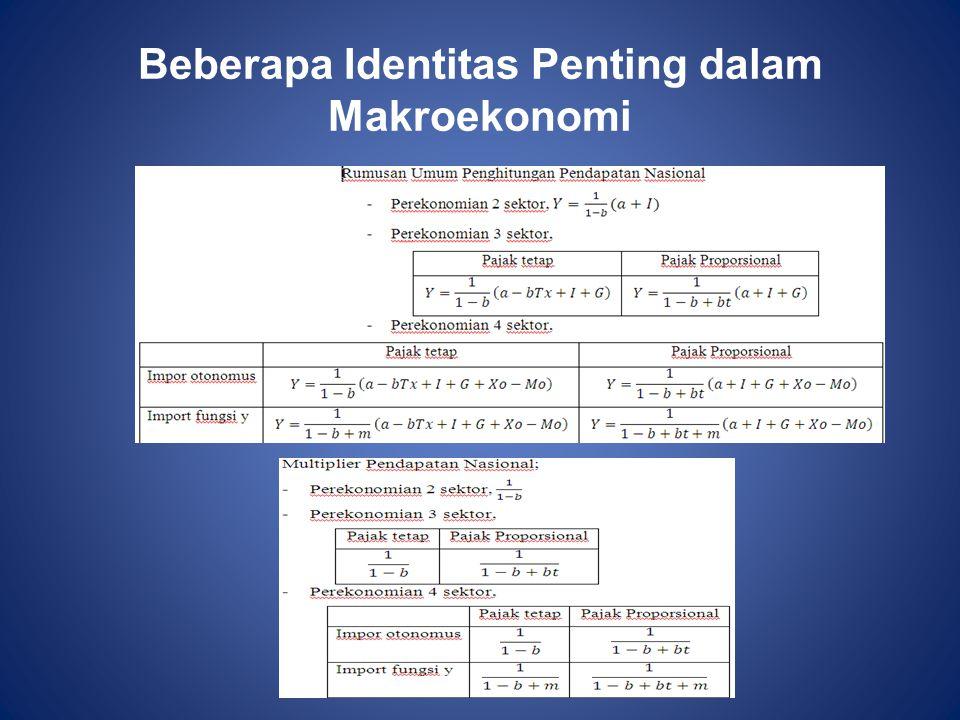 PDB adhb (nominal) vs adhk (riil) PDB nominal adalah produk domestik bruto yang dihitung berdasarkan harga pasar yang berlaku. PDB riil adalah produk
