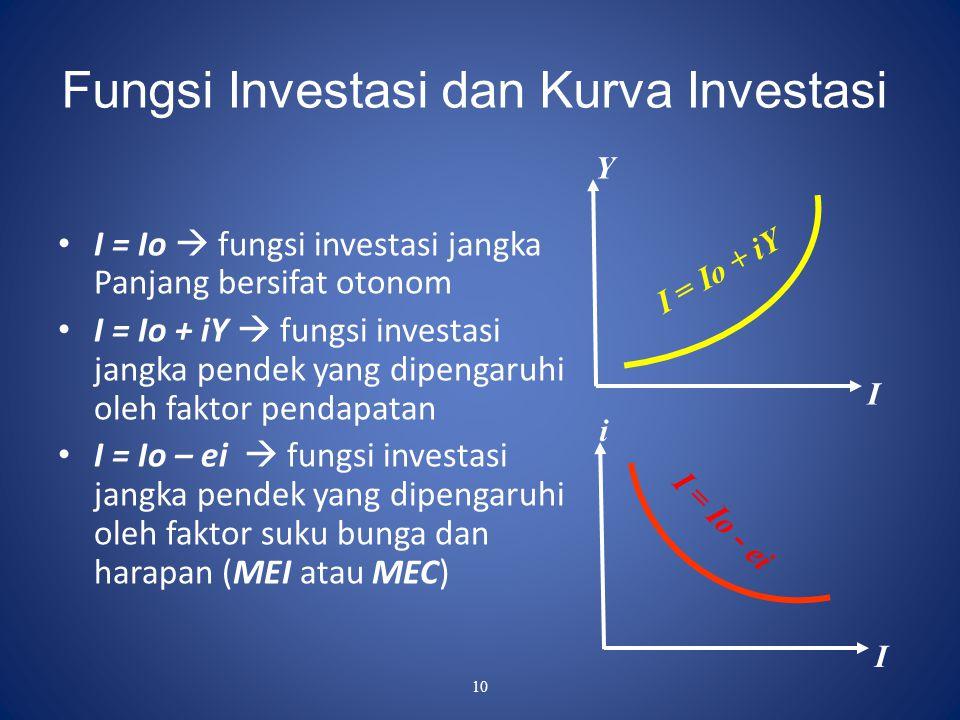 10 Fungsi Investasi dan Kurva Investasi I = Io  fungsi investasi jangka Panjang bersifat otonom I = Io + iY  fungsi investasi jangka pendek yang dip