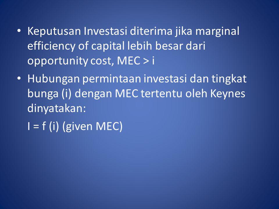Keputusan Investasi diterima jika marginal efficiency of capital lebih besar dari opportunity cost, MEC > i Hubungan permintaan investasi dan tingkat