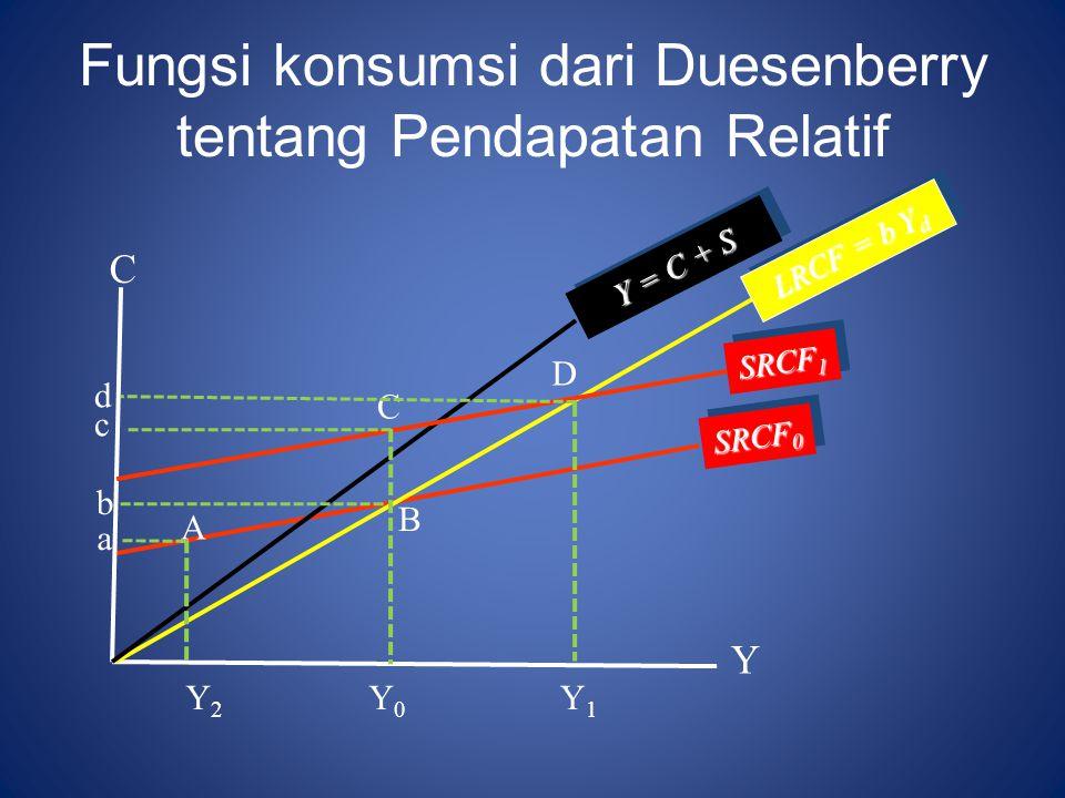 Fungsi konsumsi dari Duesenberry tentang Pendapatan Relatif C Y LRCF = b Y d SRCF 0 Y = C + S SRCF 1 Y2Y2 Y0Y0 Y1Y1 D C B A b a d c