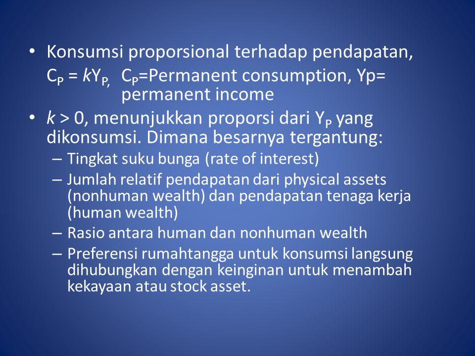 Konsumsi proporsional terhadap pendapatan, C P = kY P, C P =Permanent consumption, Yp= permanent income k > 0, menunjukkan proporsi dari Y P yang diko