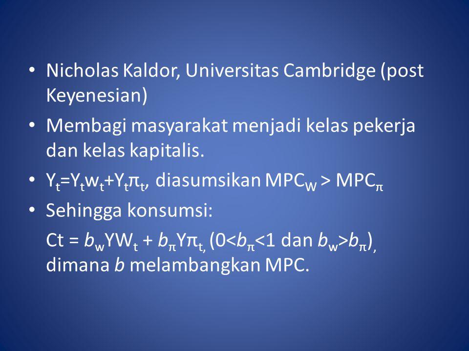 Nicholas Kaldor, Universitas Cambridge (post Keyenesian) Membagi masyarakat menjadi kelas pekerja dan kelas kapitalis. Y t =Y t w t +Y t π t, diasumsi