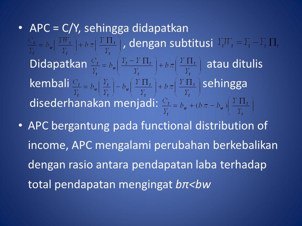 APC = C/Y, sehingga didapatkan, dengan subtitusi Didapatkan atau ditulis kembali sehingga disederhanakan menjadi: APC bergantung pada functional distr