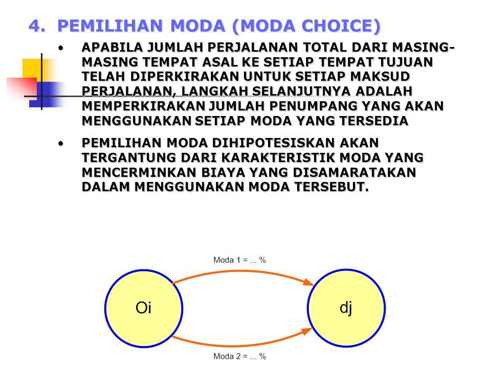 4. PEMILIHAN MODA (MODA CHOICE) APABILA JUMLAH PERJALANAN TOTAL DARI MASING- MASING TEMPAT ASAL KE SETIAP TEMPAT TUJUAN TELAH DIPERKIRAKAN UNTUK SETIA