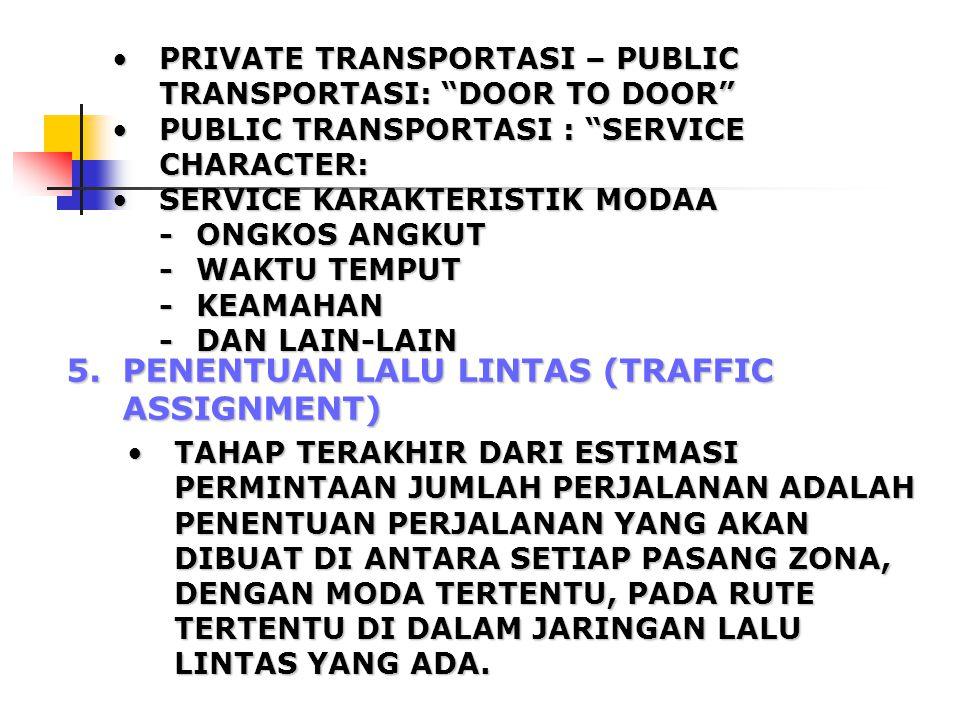 PRIVATE TRANSPORTASI – PUBLIC TRANSPORTASI: DOOR TO DOOR PRIVATE TRANSPORTASI – PUBLIC TRANSPORTASI: DOOR TO DOOR PUBLIC TRANSPORTASI : SERVICE CHARACTER:PUBLIC TRANSPORTASI : SERVICE CHARACTER: SERVICE KARAKTERISTIK MODAASERVICE KARAKTERISTIK MODAA -ONGKOS ANGKUT -WAKTU TEMPUT -KEAMAHAN -DAN LAIN-LAIN 5.