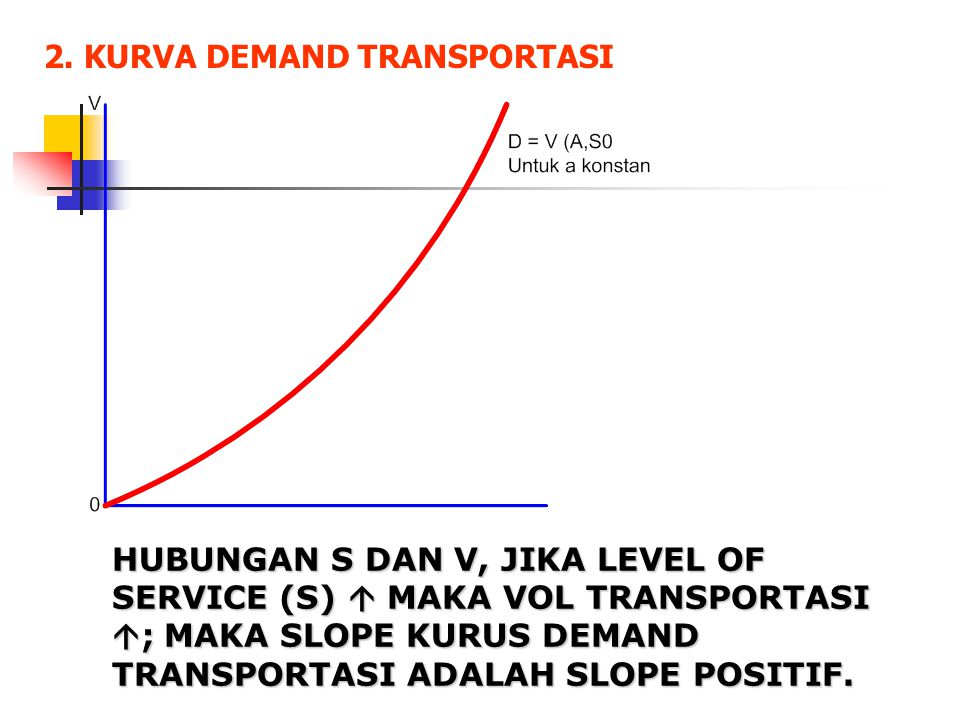 2. KURVA DEMAND TRANSPORTASI HUBUNGAN S DAN V, JIKA LEVEL OF SERVICE (S)  MAKA VOL TRANSPORTASI  ; MAKA SLOPE KURUS DEMAND TRANSPORTASI ADALAH SLOPE