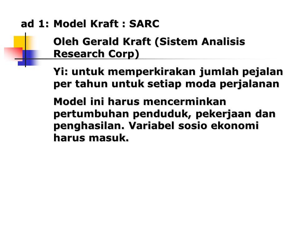 ad 1:Model Kraft : SARC Oleh Gerald Kraft (Sistem Analisis Research Corp) Yi: untuk memperkirakan jumlah pejalan per tahun untuk setiap moda perjalanan Model ini harus mencerminkan pertumbuhan penduduk, pekerjaan dan penghasilan.